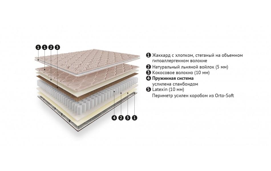 Матрас Retro-perina linen Adaptive