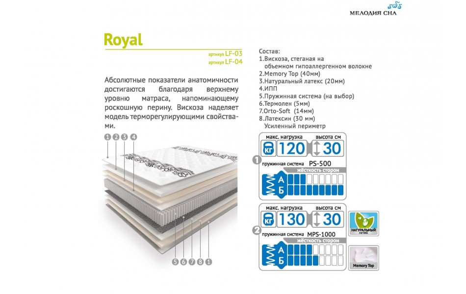 Матрас Life-royal PS-500
